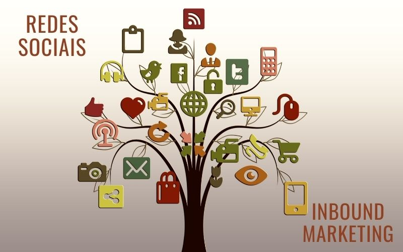 redes sociais inbound marketing