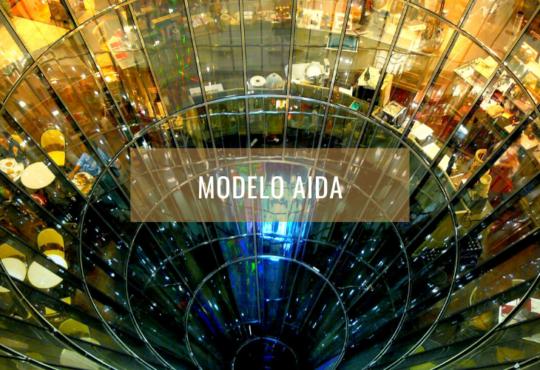Modelo AIDA